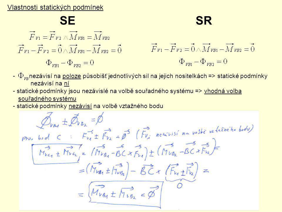 – z nezávislosti statických podmínek na volbě souřadného systému a vztažného bodu plyne, že pouze k jednomu vztažnému bodu a souřadnému systému tvoří statickou podmínku ve složkovém tvaru obecně soustavu šestí nezávislých algebraických rovnic.