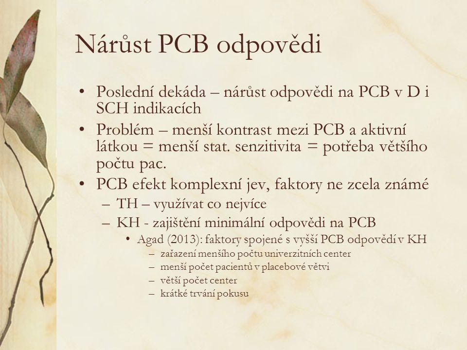 Nárůst PCB odpovědi •Poslední dekáda – nárůst odpovědi na PCB v D i SCH indikacích •Problém – menší kontrast mezi PCB a aktivní látkou = menší stat. s
