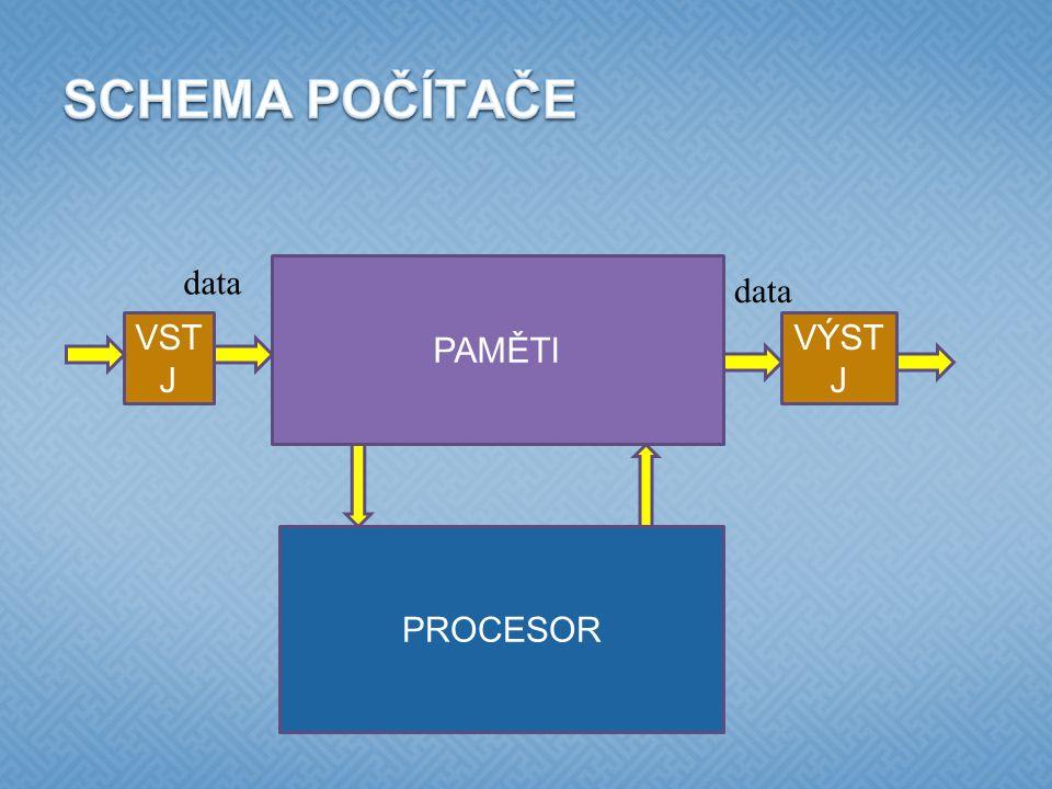  Basic Input-Output System  dnes využití hlavně při startu počítače  uložen na základní desce  nastavení v setupu (klávesa F2, del,…)  detekce paměťových zařízení  nastavení bootovací sekvence  hardware monitoring