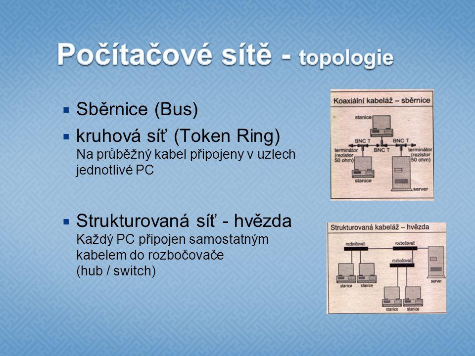  Sběrnice (Bus)  kruhová síť (Token Ring) Na průběžný kabel připojeny v uzlech jednotlivé PC  Strukturovaná síť - hvězda Každý PC připojen samostatným kabelem do rozbočovače (hub / switch)