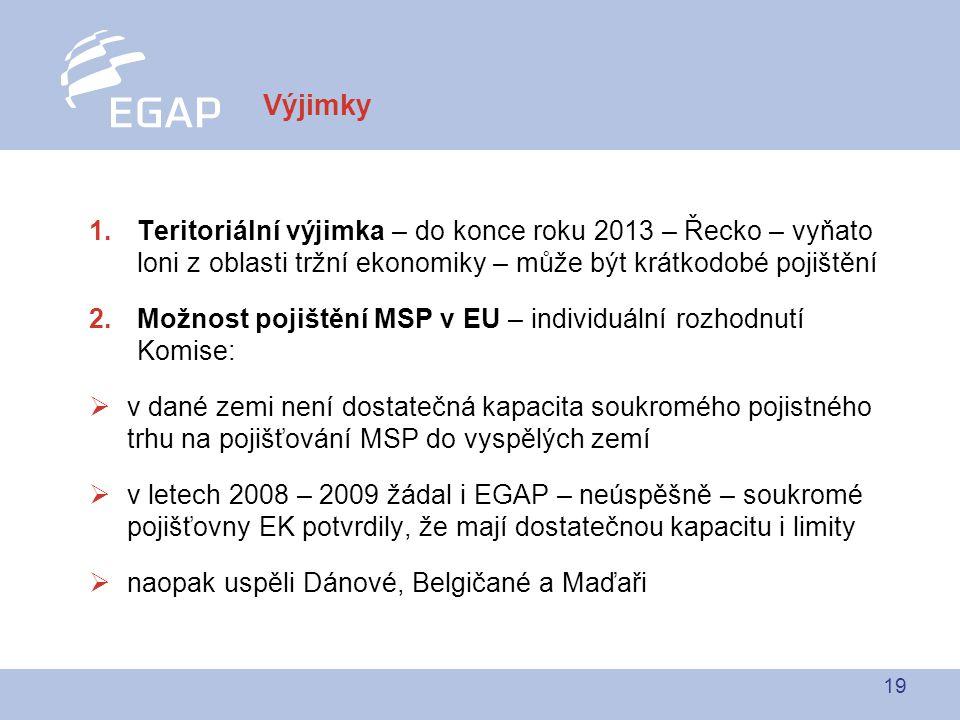 19 1.Teritoriální výjimka – do konce roku 2013 – Řecko – vyňato loni z oblasti tržní ekonomiky – může být krátkodobé pojištění 2.Možnost pojištění MSP v EU – individuální rozhodnutí Komise:  v dané zemi není dostatečná kapacita soukromého pojistného trhu na pojišťování MSP do vyspělých zemí  v letech 2008 – 2009 žádal i EGAP – neúspěšně – soukromé pojišťovny EK potvrdily, že mají dostatečnou kapacitu i limity  naopak uspěli Dánové, Belgičané a Maďaři Výjimky