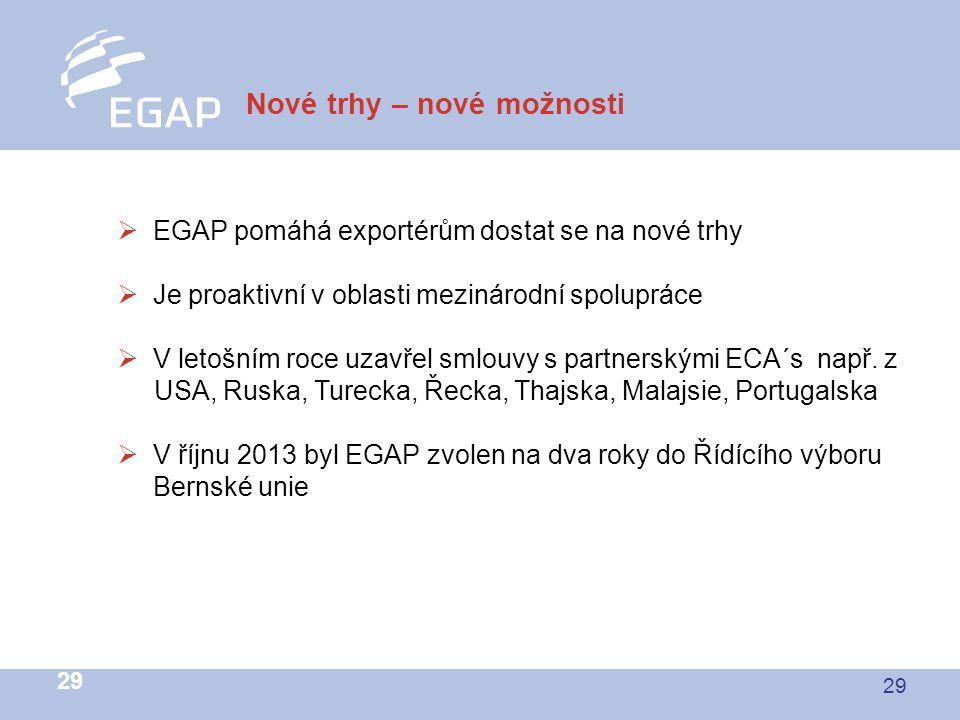 29 Nové trhy – nové možnosti  EGAP pomáhá exportérům dostat se na nové trhy  Je proaktivní v oblasti mezinárodní spolupráce  V letošním roce uzavřel smlouvy s partnerskými ECA´s např.