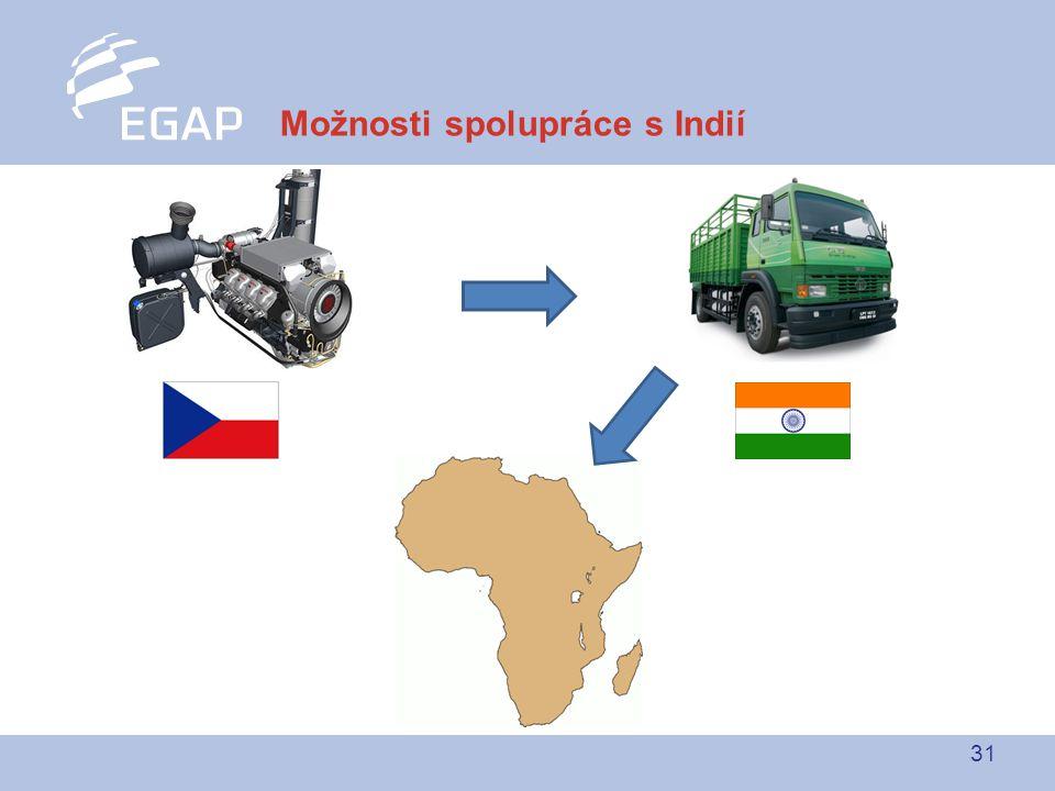 31 Možnosti spolupráce s Indií