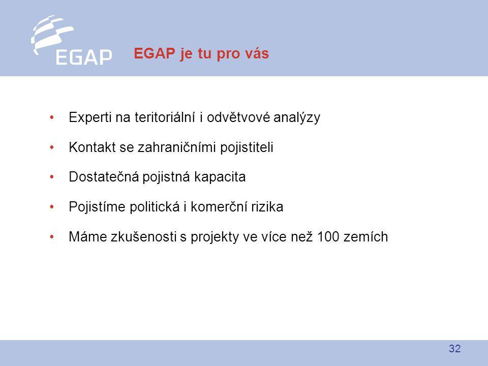 32 •Experti na teritoriální i odvětvové analýzy •Kontakt se zahraničními pojistiteli •Dostatečná pojistná kapacita •Pojistíme politická i komerční rizika •Máme zkušenosti s projekty ve více než 100 zemích EGAP je tu pro vás