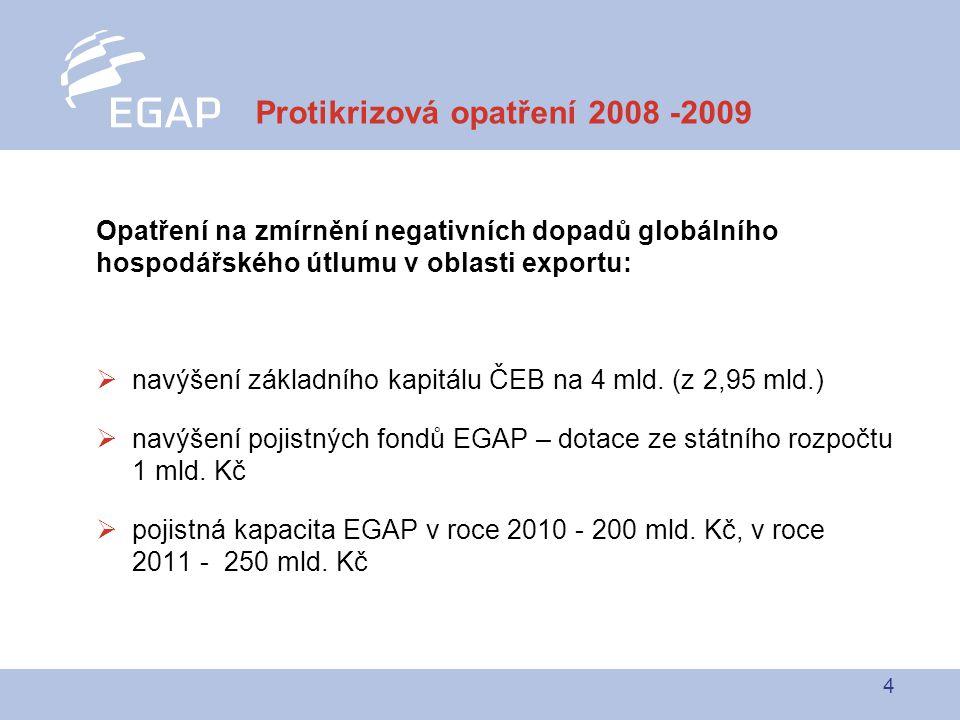 4 Opatření na zmírnění negativních dopadů globálního hospodářského útlumu v oblasti exportu:  navýšení základního kapitálu ČEB na 4 mld.