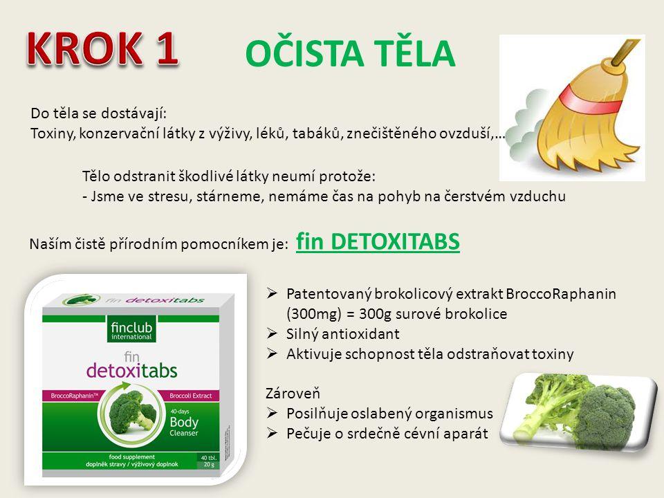 OČISTA TĚLA Do těla se dostávají: Toxiny, konzervační látky z výživy, léků, tabáků, znečištěného ovzduší,… Tělo odstranit škodlivé látky neumí protože