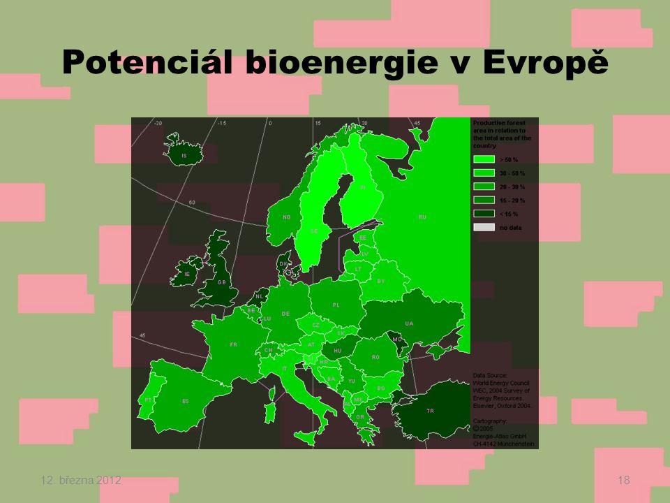 Potenciál bioenergie v Evropě 12. března 201218