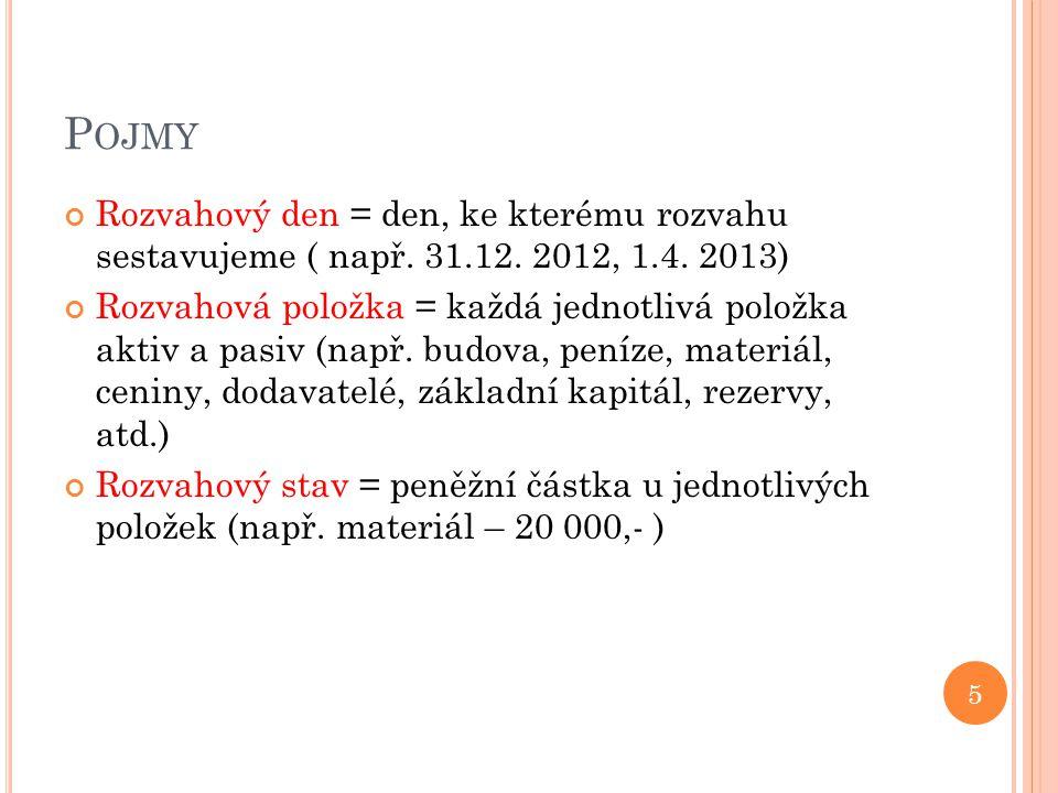 P OJMY Rozvahový den = den, ke kterému rozvahu sestavujeme ( např. 31.12. 2012, 1.4. 2013) Rozvahová položka = každá jednotlivá položka aktiv a pasiv