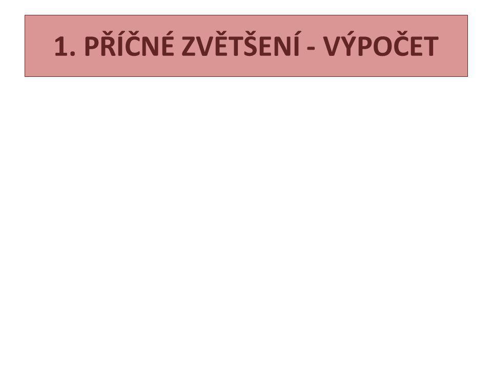 1.PŘÍČNÉ ZVĚTŠENÍ - SHRNUTÍ Z > 0 ….