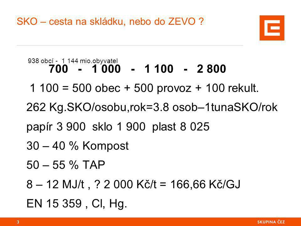SKO – cesta na skládku, nebo do ZEVO ? 938 obcí - 1 144 mio.obyvatel 700 - 1 000 - 1 100 - 2 800 1 100 = 500 obec + 500 provoz + 100 rekult. 262 Kg.SK