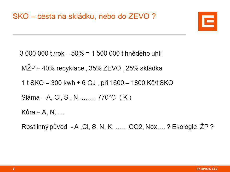 SKO – cesta na skládku, nebo do ZEVO ? 3 000 000 t /rok – 50% = 1 500 000 t hnědého uhlí MŽP – 40% recyklace, 35% ZEVO, 25% skládka 1 t SKO = 300 kwh