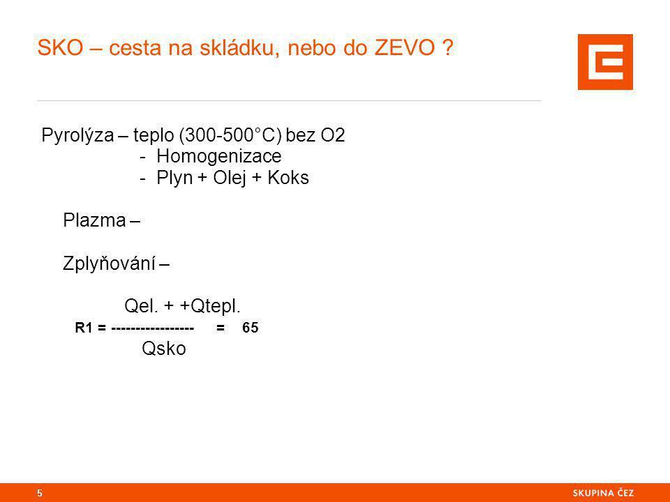 SKO – cesta na skládku, nebo do ZEVO ? Pyrolýza – teplo (300-500°C) bez O2 - Homogenizace - Plyn + Olej + Koks Plazma – Zplyňování – Qel. + +Qtepl. R1