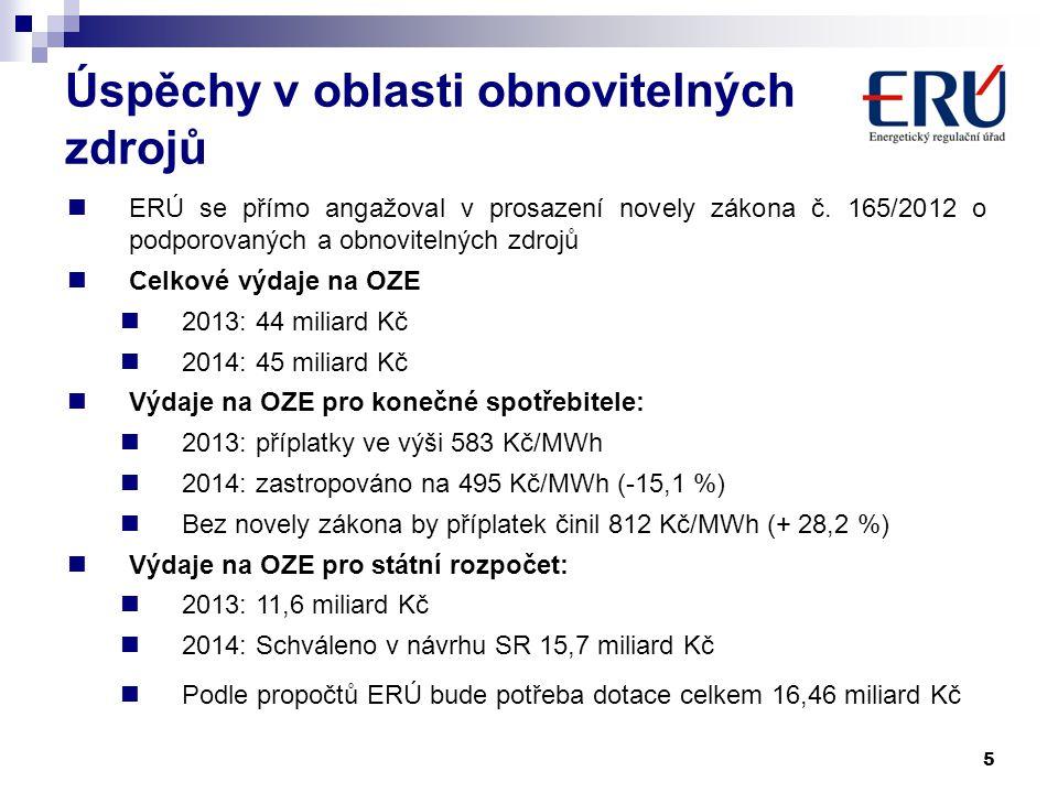 5  ERÚ se přímo angažoval v prosazení novely zákona č. 165/2012 o podporovaných a obnovitelných zdrojů  Celkové výdaje na OZE  2013: 44 miliard Kč
