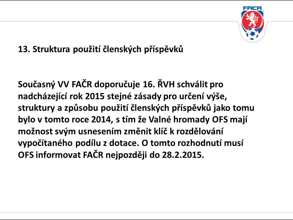 13. Struktura použití členských příspěvků Současný VV FAČR doporučuje 16.