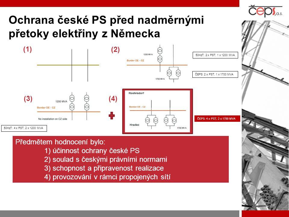 Ochrana české PS před nadměrnými přetoky elektřiny z Německa Předmětem hodnocení bylo: 1) účinnost ochrany české PS 2) soulad s českými právními norma