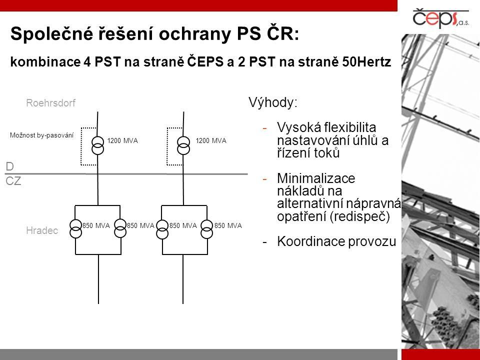 Společné řešení ochrany PS ČR: kombinace 4 PST na straně ČEPS a 2 PST na straně 50Hertz Výhody: -Vysoká flexibilita nastavování úhlů a řízení toků -Mi