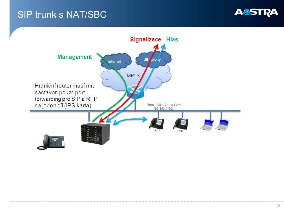 10 SIP trunk s NAT/SBC MPLS internet SIP proxy Data LAN a Voice LAN 192.168.1.0/24 SIP Management Hraniční router musí mít nastaven pouze port forward