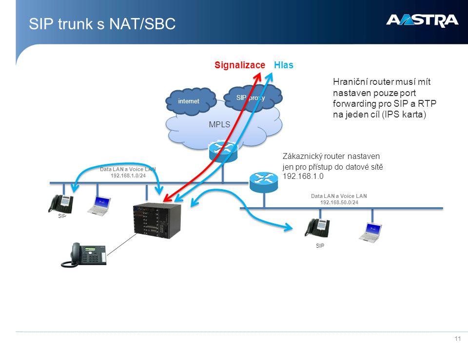 11 SIP trunk s NAT/SBC MPLS internet SIP proxy Data LAN a Voice LAN 192.168.1.0/24 SIP Signalizace Hlas Zákaznický router nastaven jen pro přístup do