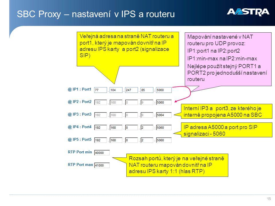 15 SBC Proxy – nastavení v IPS a routeru Veřejná adresa na straně NAT routeru a port1, který je mapován dovnitř na IP adresu IPS karty a port2 (signal