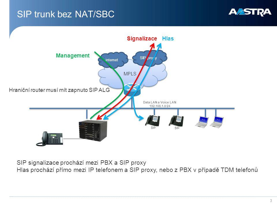 3 SIP trunk bez NAT/SBC MPLS internet SIP proxy Data LAN a Voice LAN 192.168.1.0/24 SIP Management Hraniční router musí mít zapnuto SIP ALG Signalizac