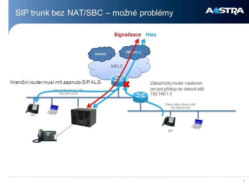 4 SIP trunk bez NAT/SBC – možné problémy MPLS internet SIP proxy Data LAN a Voice LAN 192.168.1.0/24 SIP Hraniční router musí mít zapnuto SIP ALG Sign