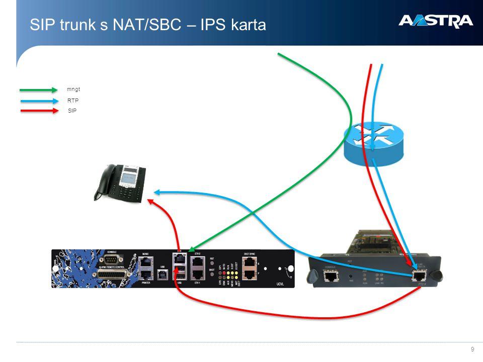 9 SIP trunk s NAT/SBC – IPS karta SIP RTP mngt