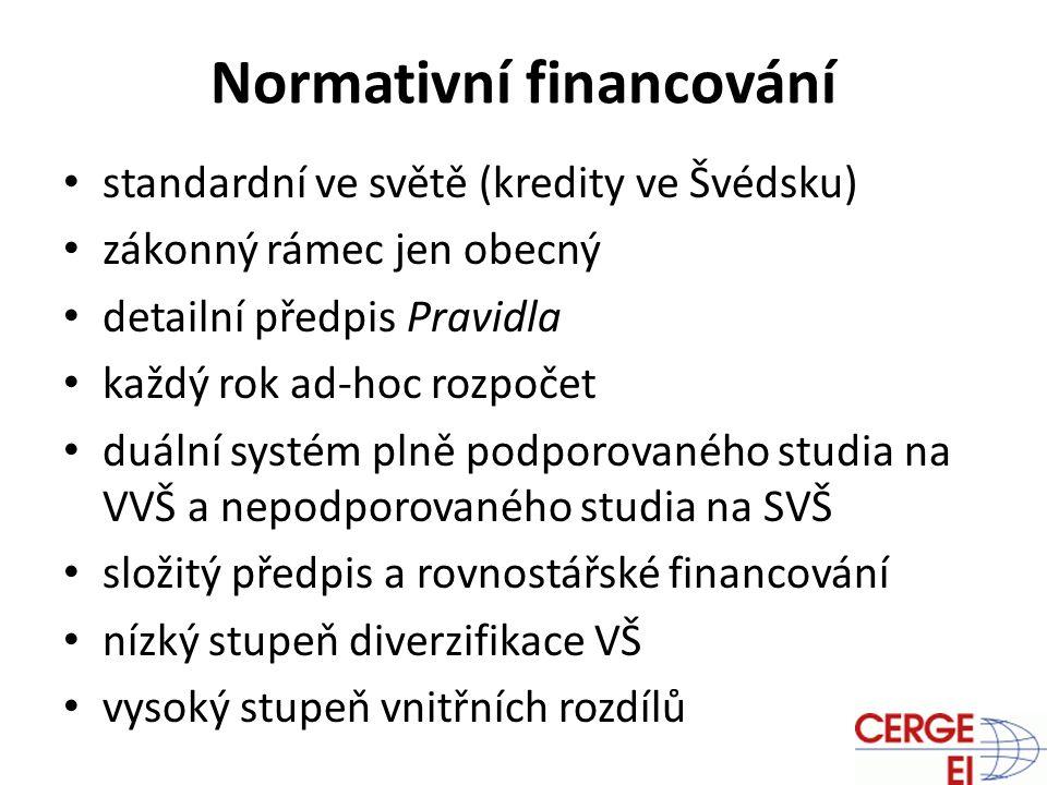 Normativní financování • standardní ve světě (kredity ve Švédsku) • zákonný rámec jen obecný • detailní předpis Pravidla • každý rok ad-hoc rozpočet • duální systém plně podporovaného studia na VVŠ a nepodporovaného studia na SVŠ • složitý předpis a rovnostářské financování • nízký stupeň diverzifikace VŠ • vysoký stupeň vnitřních rozdílů