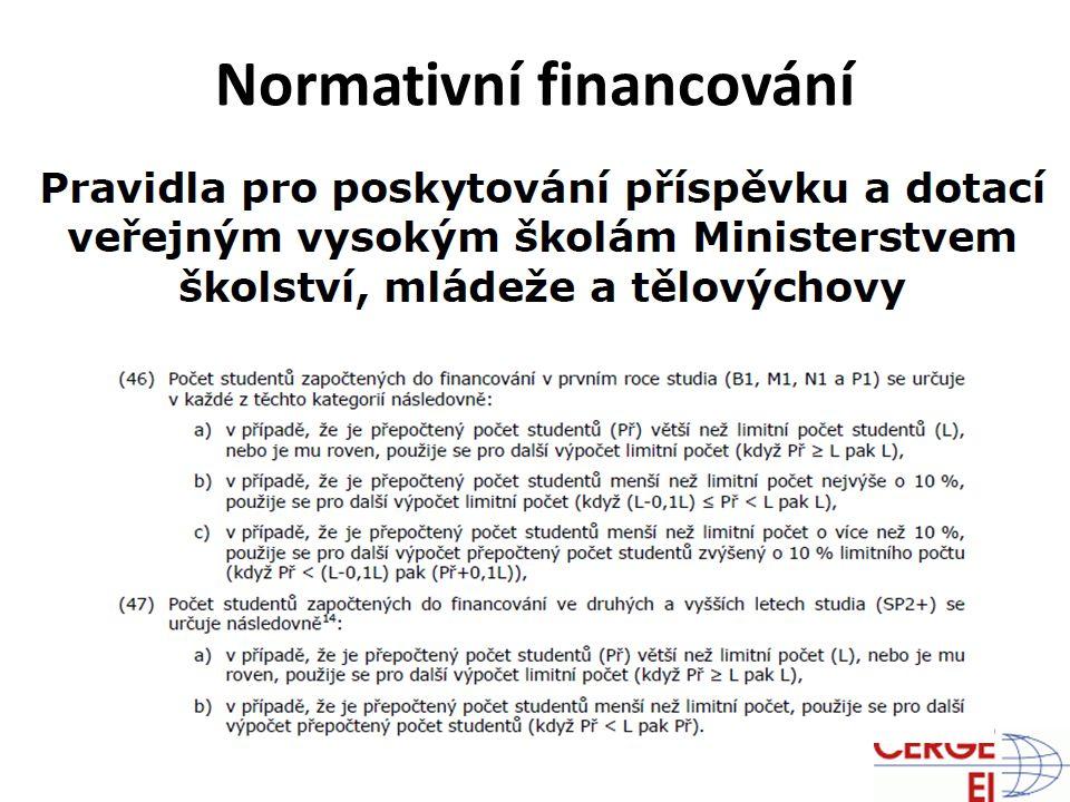 Normativní financování
