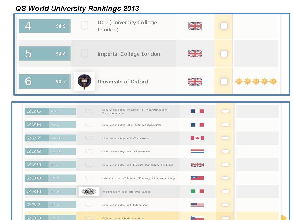 3 Nízký podíl zahraničních akademiků