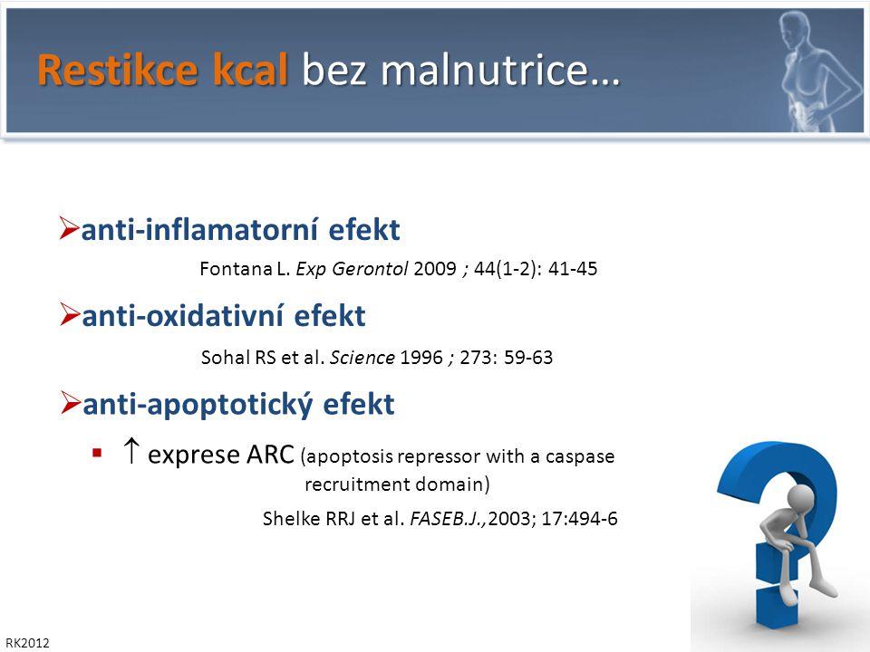 RK2012 Restikce kcal bez malnutrice…  anti-inflamatorní efekt  anti-oxidativní efekt  anti-apoptotický efekt Shelke RRJ et al.
