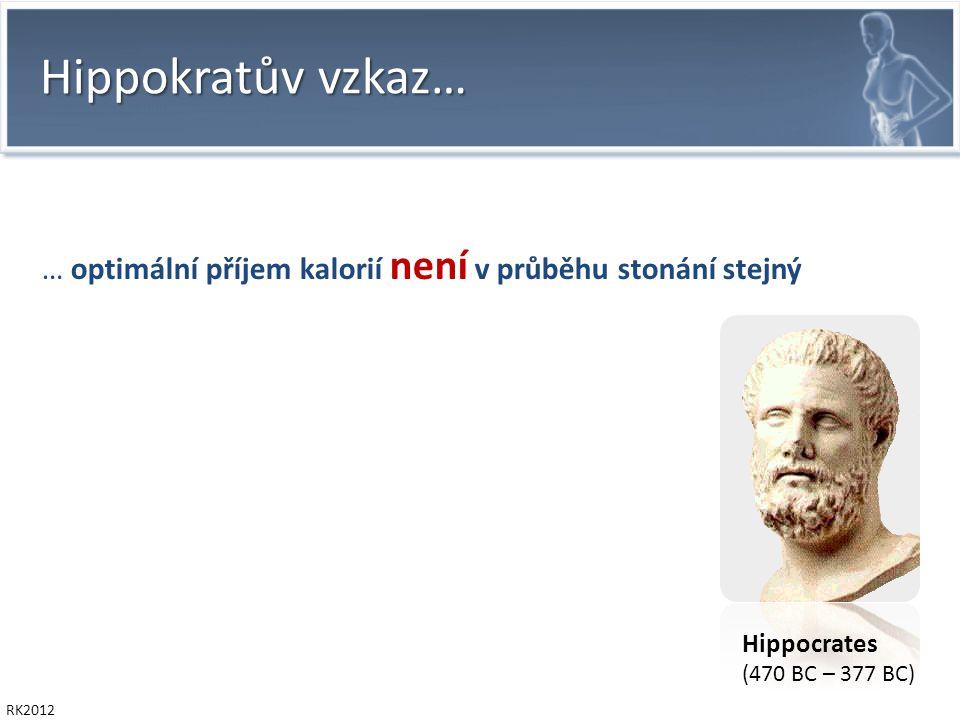 RK2012 Hippokratův vzkaz… Hippocrates (470 BC – 377 BC) Akutní fáze Rekonvalescence Příjem kalorií běžné množství … optimální příjem kalorií není v průběhu stonání stejný