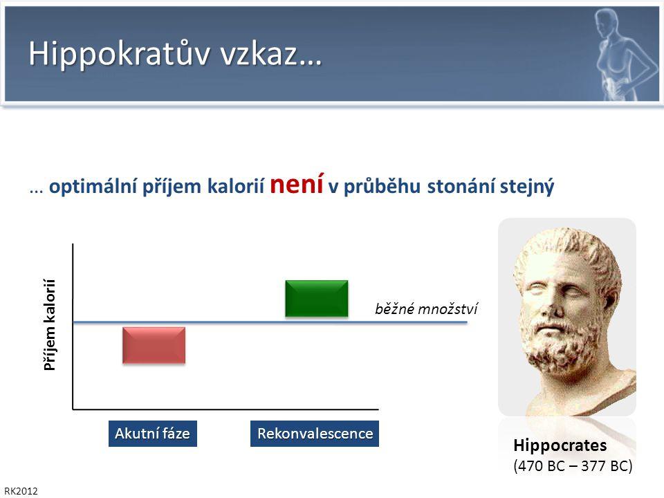 RK2012 Hippokratův vzkaz… Hippocrates (470 BC – 377 BC) Akutní fáze Rekonvalescence Příjem kalorií běžné množství Je to patrné v celé žívočíšné říši .