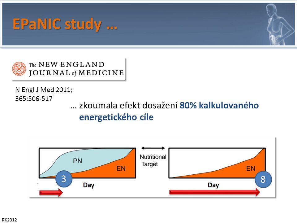 EPaNIC study … RK2012 N Engl J Med 2011; 365:506-517 N =2312 N= 2328 … zkoumala efekt dosažení 80% kalkulovaného energetického cíle