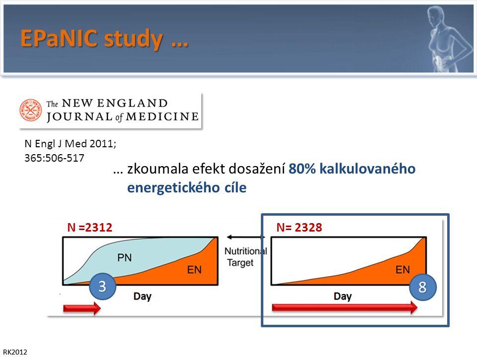 EPaNIC study … RK2012 N Engl J Med 2011; 365:506-517 … zkoumala efekt dosažení 80% kalkulovaného energetického cíle N =2312 N= 2328 … lepší prognóza