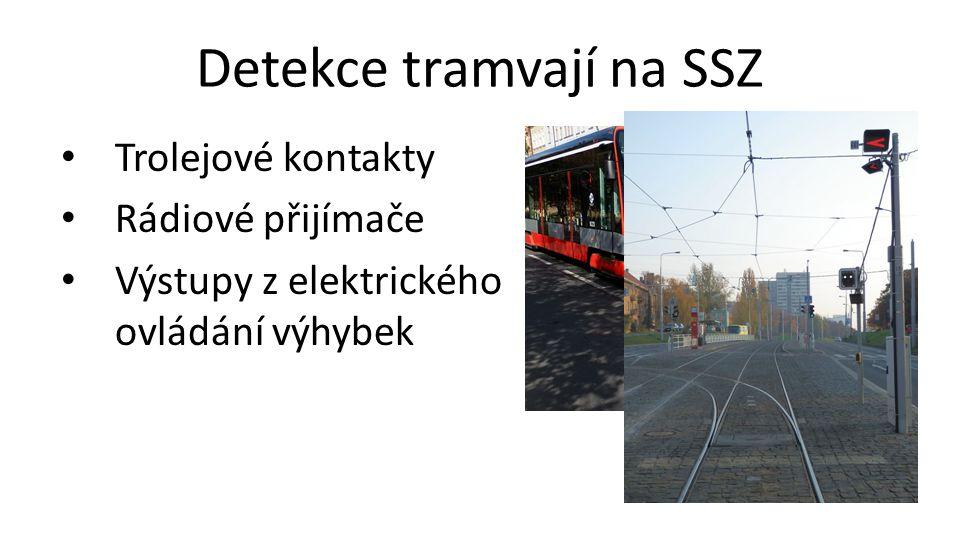 Detekce tramvají na SSZ • Trolejové kontakty • Rádiové přijímače • Výstupy z elektrického ovládání výhybek