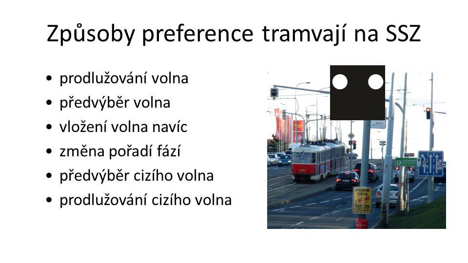 Způsoby preference tramvají na SSZ •prodlužování volna •předvýběr volna •vložení volna navíc •změna pořadí fází •předvýběr cizího volna •prodlužování cizího volna