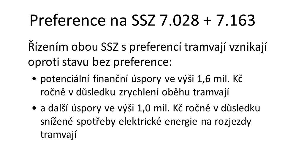 Preference na SSZ 7.028 + 7.163 Řízením obou SSZ s preferencí tramvají vznikají oproti stavu bez preference: •potenciální finanční úspory ve výši 1,6 mil.