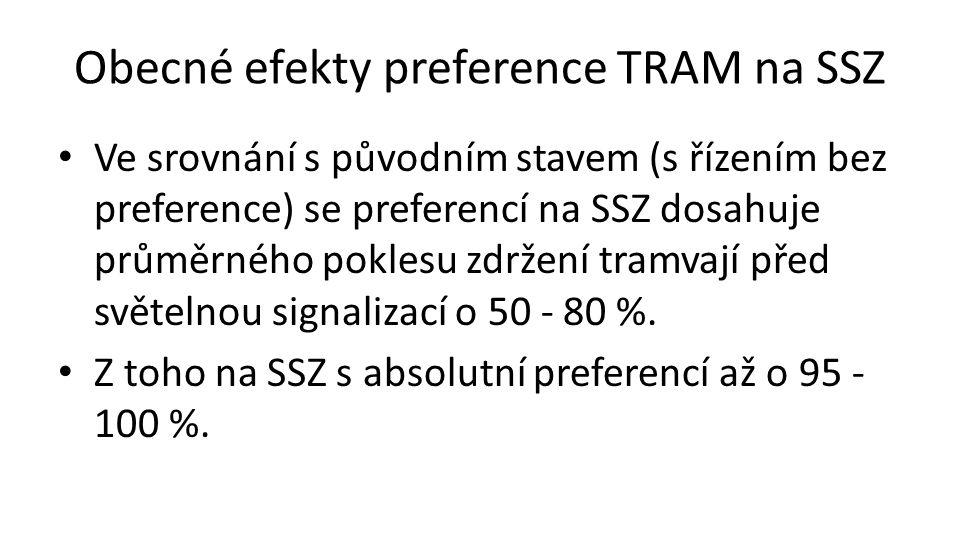 Obecné efekty preference TRAM na SSZ • Ve srovnání s původním stavem (s řízením bez preference) se preferencí na SSZ dosahuje průměrného poklesu zdržení tramvají před světelnou signalizací o 50 - 80 %.