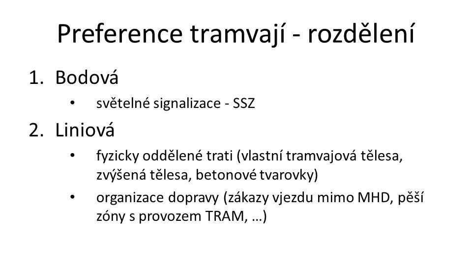 Preference tramvají - rozdělení 1.Bodová • světelné signalizace - SSZ 2.Liniová • fyzicky oddělené trati (vlastní tramvajová tělesa, zvýšená tělesa, betonové tvarovky) • organizace dopravy (zákazy vjezdu mimo MHD, pěší zóny s provozem TRAM, …)