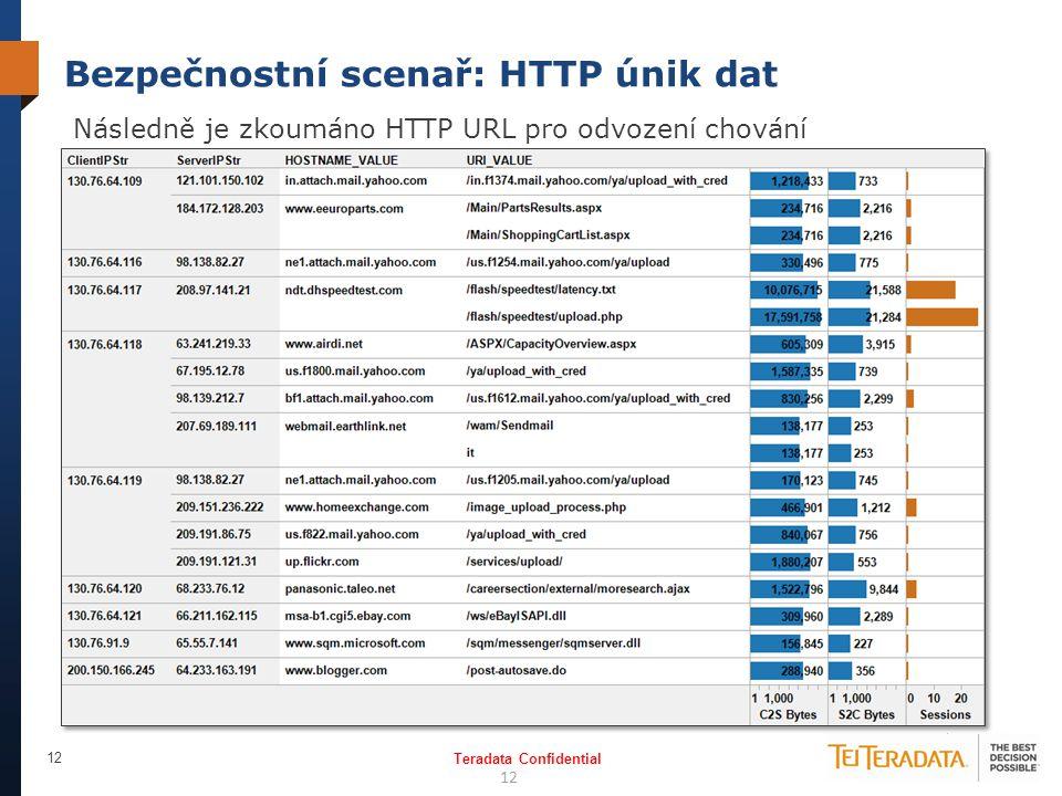 Teradata Confidential 12 Bezpečnostní scenař: HTTP únik dat 12 Následně je zkoumáno HTTP URL pro odvození chování