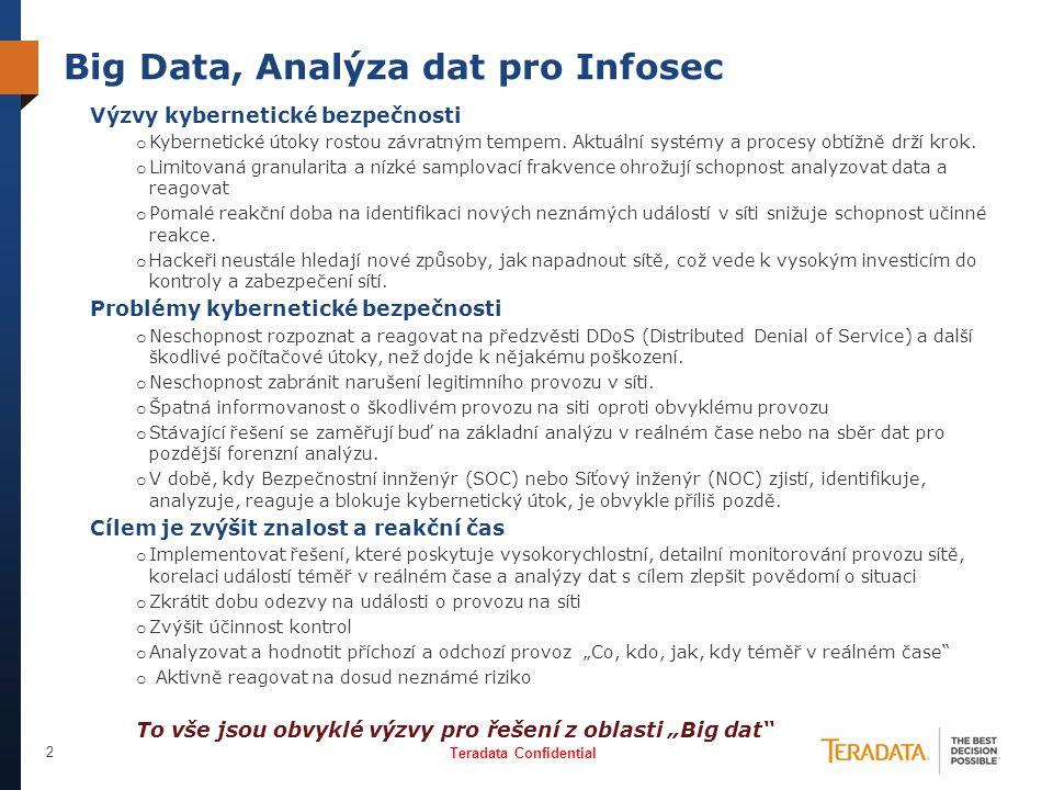 Teradata Confidential 3 Analýza dat pro InfoSec Jak problematiku řešit.