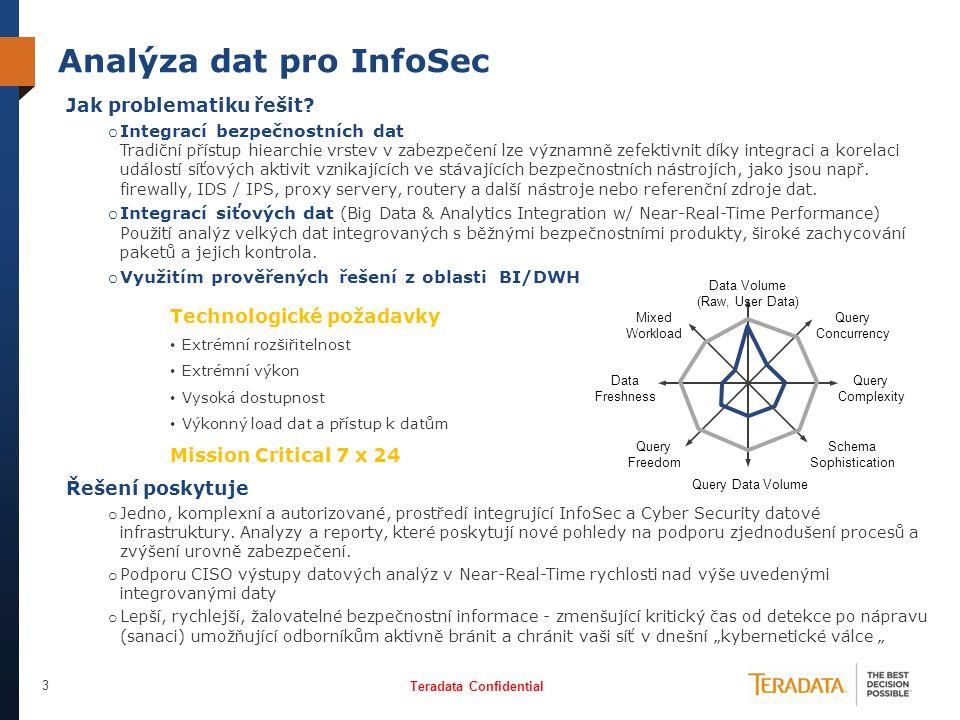 Teradata Confidential 14 Přínosy • Nový daty akcelerovaný pohled na kybernetické útoky • Analýzy a nápravu (sanaci) v reálném čase • Redukce nákladů • Zvýšení efektivity  Akcelerace hodnoty odvozené z integrovaných dat (Firewall, ID/IPS, Anti-Virus, Cyber Analytics, atd.)  Jeden pohled na všechny exitující prvky infrastruktury a bezpečnostní nástroje • Vylepšení Risk Profilu  Demonstrace zvýšení schopnosti řídit bezpečnostní audit  Redukce ekonomických a reputačních rizik  Potenciál pro redukci pojištění proti kybernetickým útokům Kybernetické analytické nástroje dovolují bezpečnostním inženýrům, sítovým inženýrům a analytikům sítě snadněji rozpoznat a reagovat na vzory aktivit reprezentující síťové útoky.