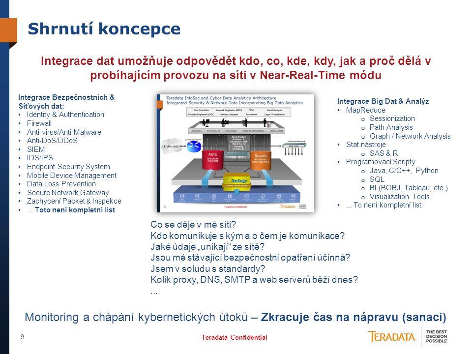 Teradata Confidential 10 Příklad vizualizace síťových dat 10
