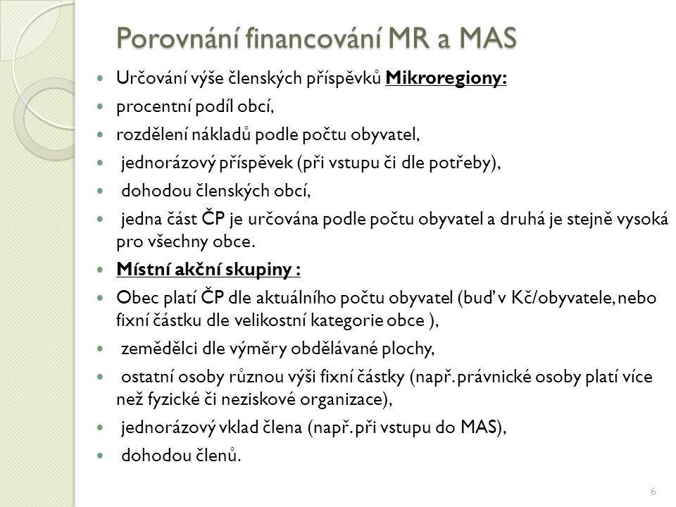 Porovnání financování MR a MAS  Určování výše členských příspěvků Mikroregiony:  procentní podíl obcí,  rozdělení nákladů podle počtu obyvatel,  jednorázový příspěvek (při vstupu či dle potřeby),  dohodou členských obcí,  jedna část ČP je určována podle počtu obyvatel a druhá je stejně vysoká pro všechny obce.