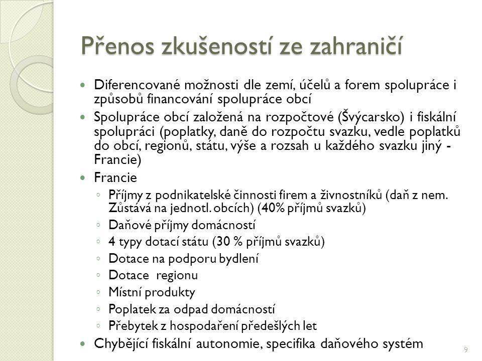 DĚKUJI ZA POZORNOST trhlinova@email.cz 10