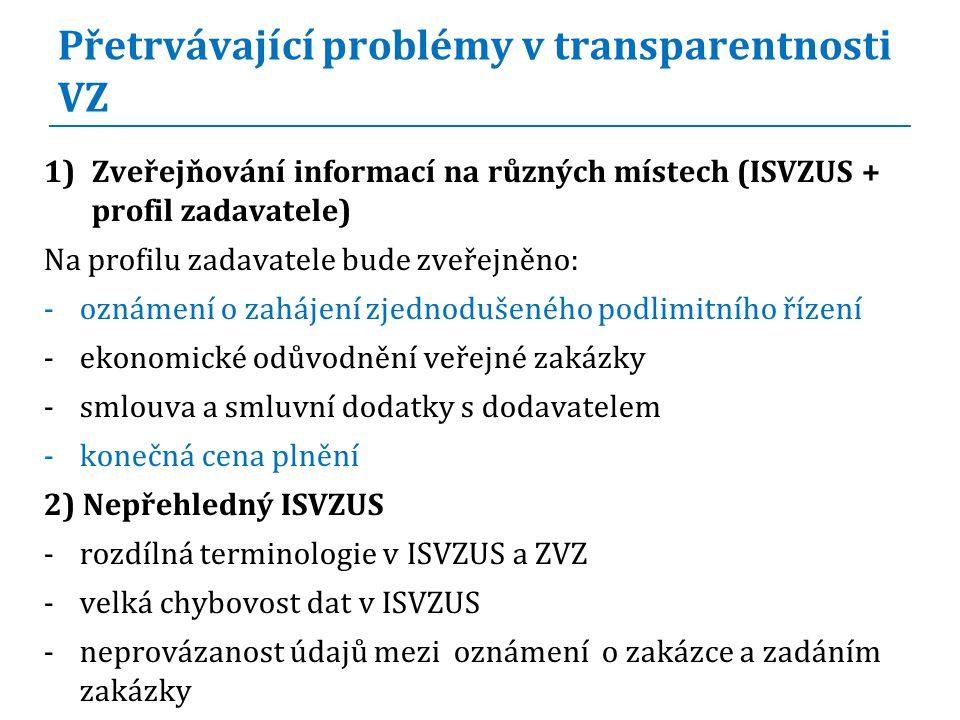 Přetrvávající problémy v transparentnosti VZ 1)Zveřejňování informací na různých místech (ISVZUS + profil zadavatele) Na profilu zadavatele bude zveřejněno: -oznámení o zahájení zjednodušeného podlimitního řízení -ekonomické odůvodnění veřejné zakázky -smlouva a smluvní dodatky s dodavatelem -konečná cena plnění 2) Nepřehledný ISVZUS -rozdílná terminologie v ISVZUS a ZVZ -velká chybovost dat v ISVZUS -neprovázanost údajů mezi oznámení o zakázce a zadáním zakázky