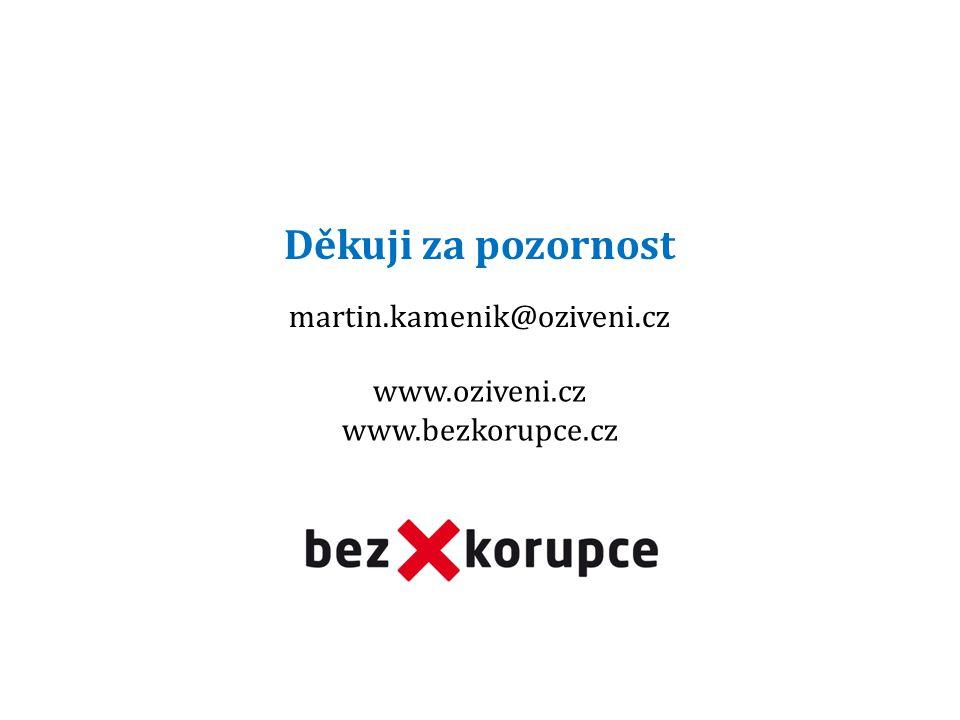 Děkuji za pozornost martin.kamenik@oziveni.cz www.oziveni.cz www.bezkorupce.cz