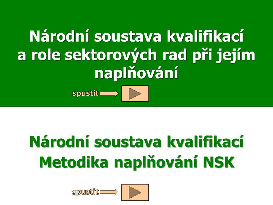 Národní soustava kvalifikací a role sektorových rad při jejím naplňování Národní soustava kvalifikací Metodika naplňování NSK