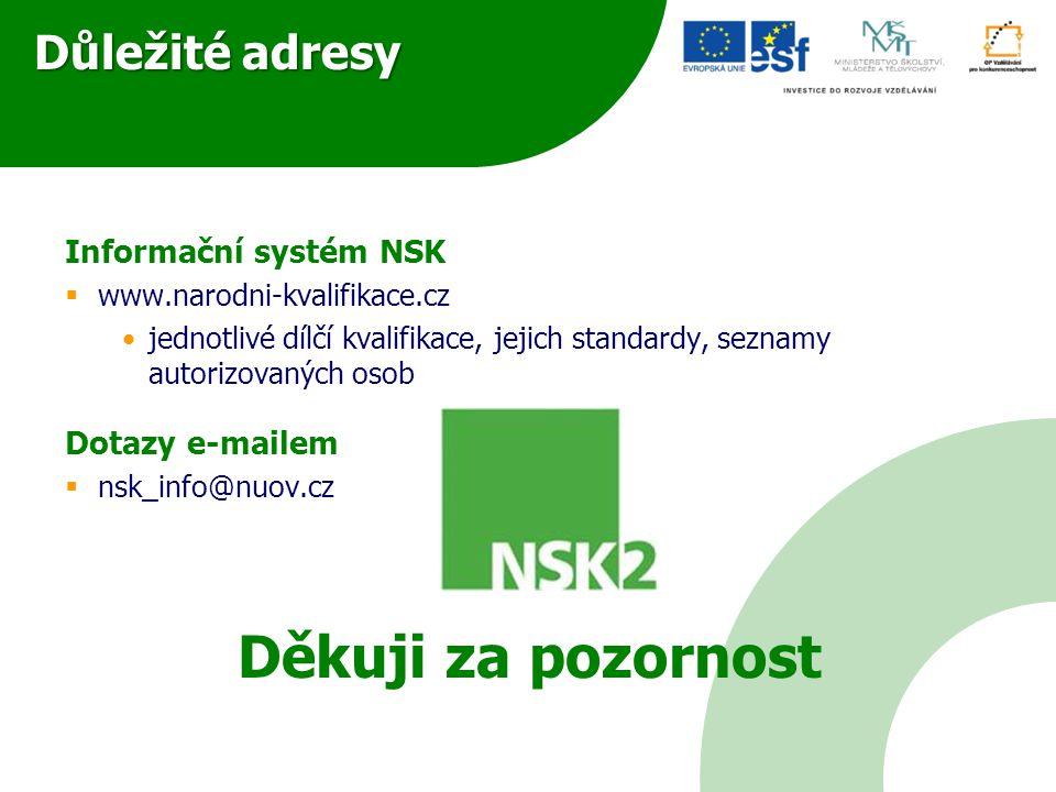 Důležité adresy Informační systém NSK  www.narodni-kvalifikace.cz •jednotlivé dílčí kvalifikace, jejich standardy, seznamy autorizovaných osob Dotazy