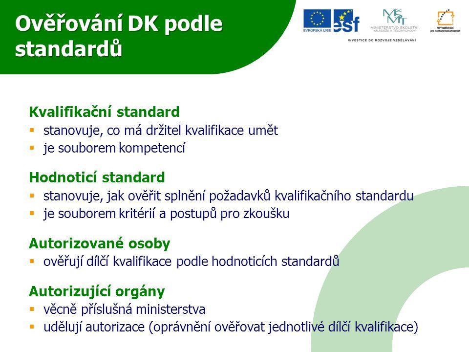 Ověřování DK podle standardů Kvalifikační standard  stanovuje, co má držitel kvalifikace umět  je souborem kompetencí Hodnoticí standard  stanovuje